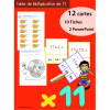 Quiz interactif Cartes & Fiches - Table de multiplication de 11