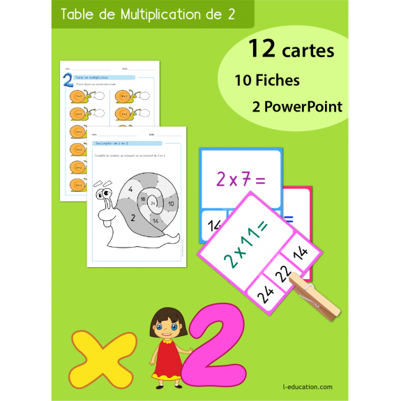 Quiz interactif Cartes & Fiches - Table de multiplication de 2