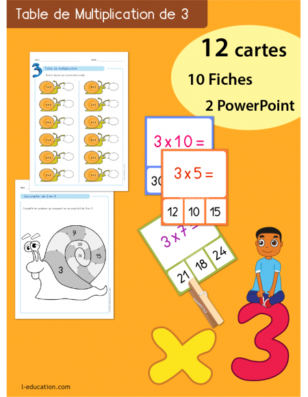 Quiz interactif Cartes & Fiches - Table de multiplication de 3