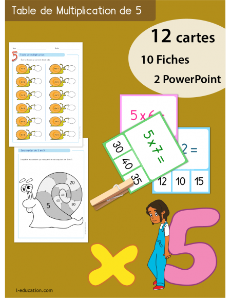 Quiz interactif Cartes & Fiches - Table de multiplication de 9