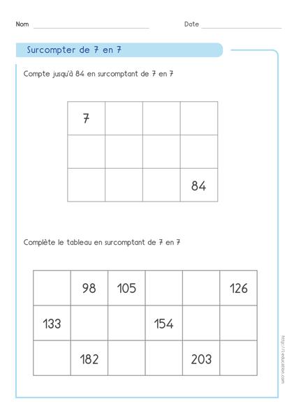 base de la multiplication CP CE1 CE2