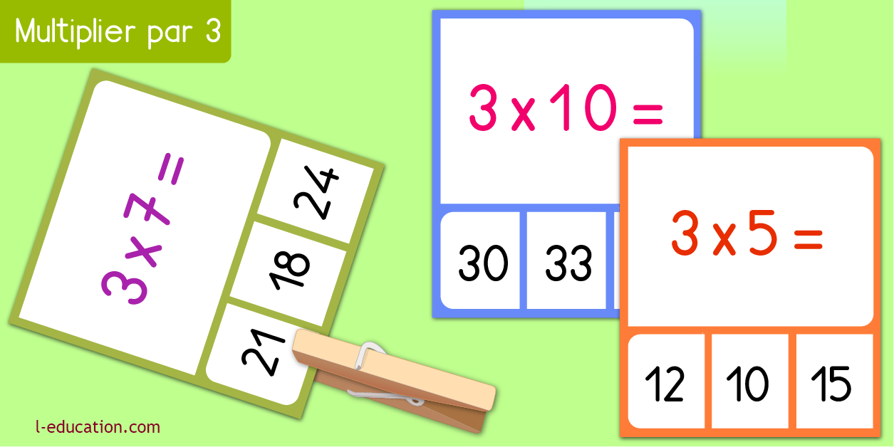 Quiz interactif cartes fiches table de multiplication de 3 for Table de multiplication par 8