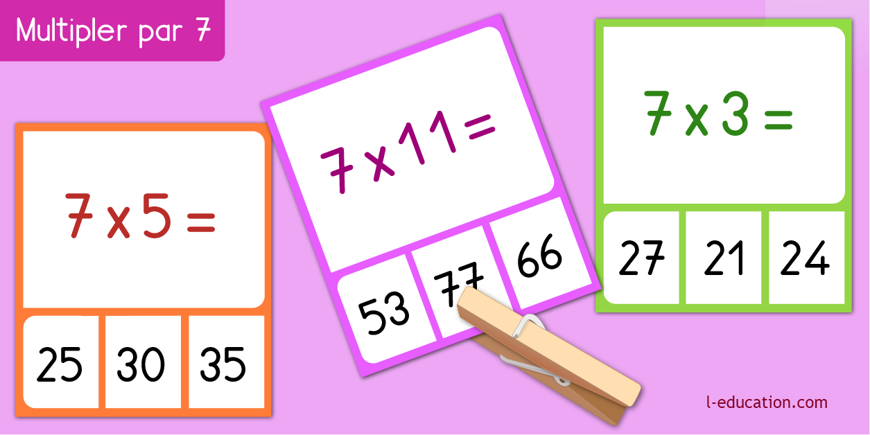 Quiz interactif cartes fiches table de multiplication de 7 - Apprentissage table de multiplication ...