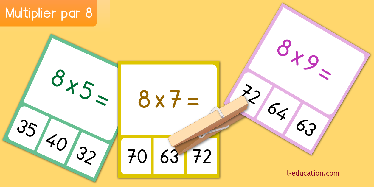 Quiz interactif cartes fiches table de multiplication de 8 - La table de multiplication de 8 ...