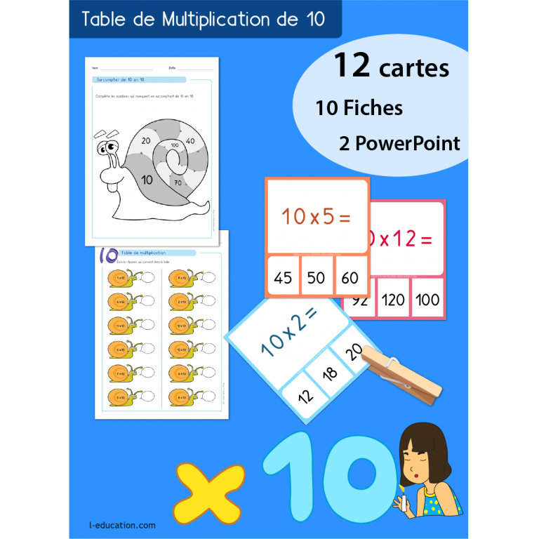 Quiz interactif Cartes & Fiches - Table de multiplication de 10