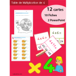 Quiz interactif Cartes & Fiches - Table de multiplication de 4