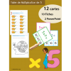 Quiz interactif Cartes & Fiches - Table de multiplication de 5