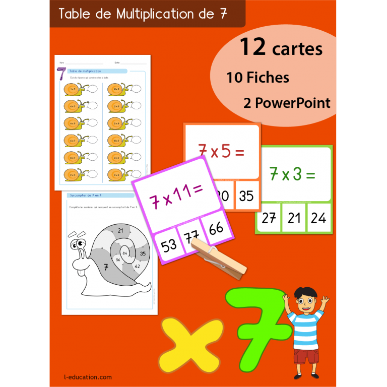 Quiz interactif Cartes & Fiches - Table de multiplication de 7