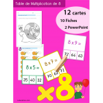Quiz interactif Cartes & Fiches - Table de multiplication de 8