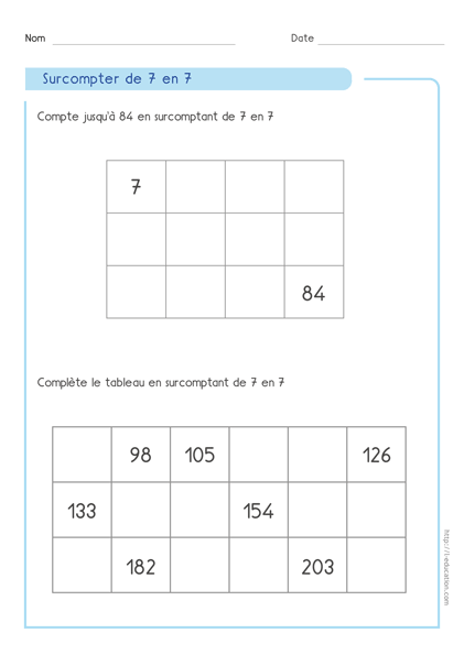 base de la multiplication CP CE1 CE2